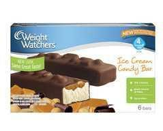 Weight watchers grocery coupons