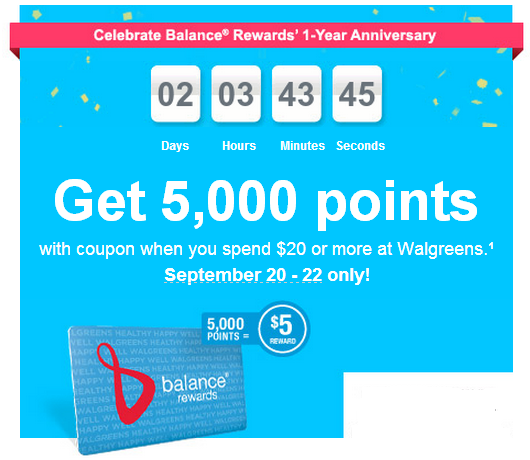 Walgreens Get 5 000 Points With Coupon Check Your Email