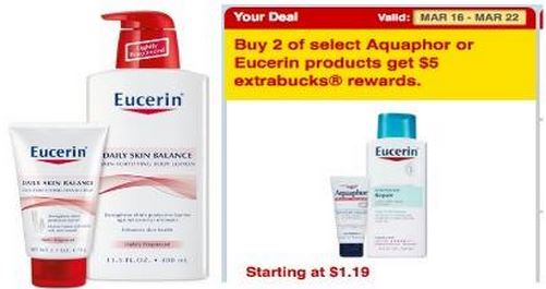 Eucerin CVS sales ad FREE Eucerin Lotion + $2.62 Moneymaker Deal at CVS!